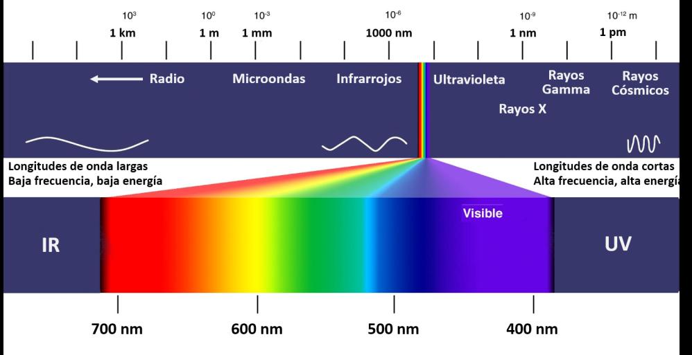 espectro_em.png