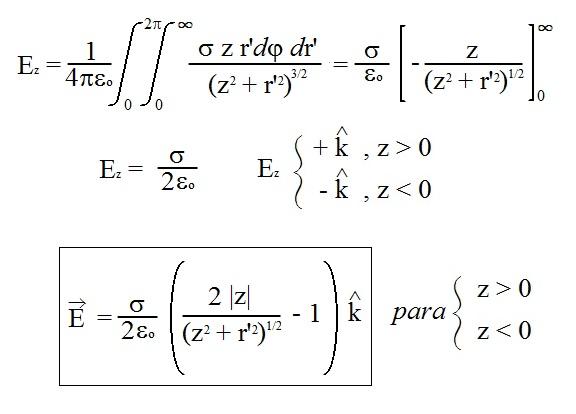 04 Integral E infinito y total