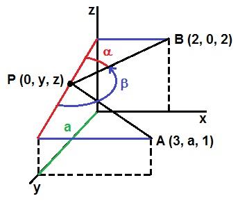 Geometría analítica, pelota rebota en P